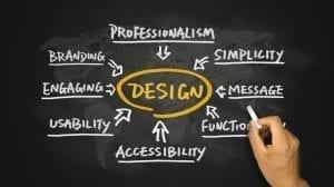 Website Design - Fotolia_80079021_S