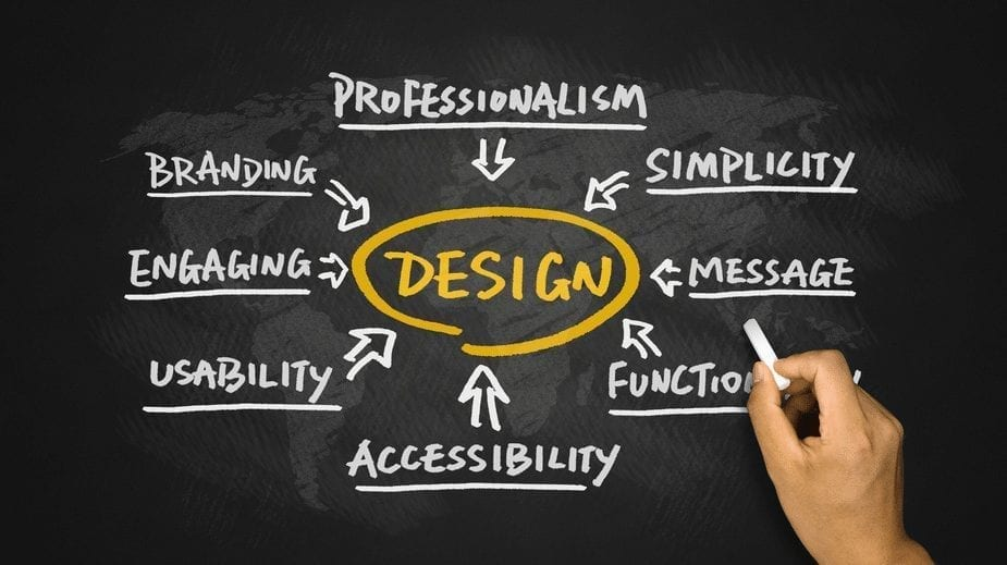 Beyond Website Design